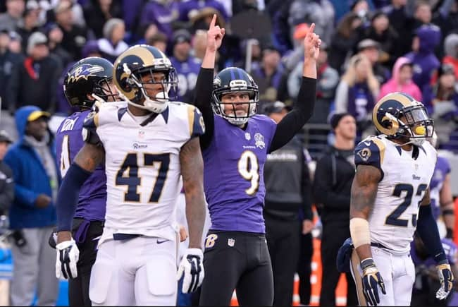 Baltimore Ravens Game Predictions
